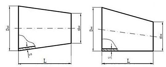 Переходы штампосварные (переходы ПШС)